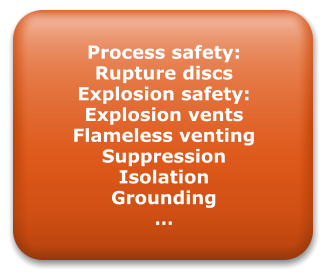 Process safety: Rupture discs Explosion safety: Explosion vents  Flameless venting Suppression Isolation Grounding …